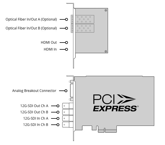 Blackmagic Design DeckLink 4K Extreme 12G - Diagramm der Anschlüsse