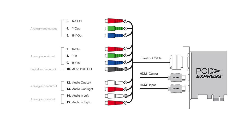 Gemütlich Verbindungsdiagramme Fotos - Elektrische Schaltplan-Ideen ...